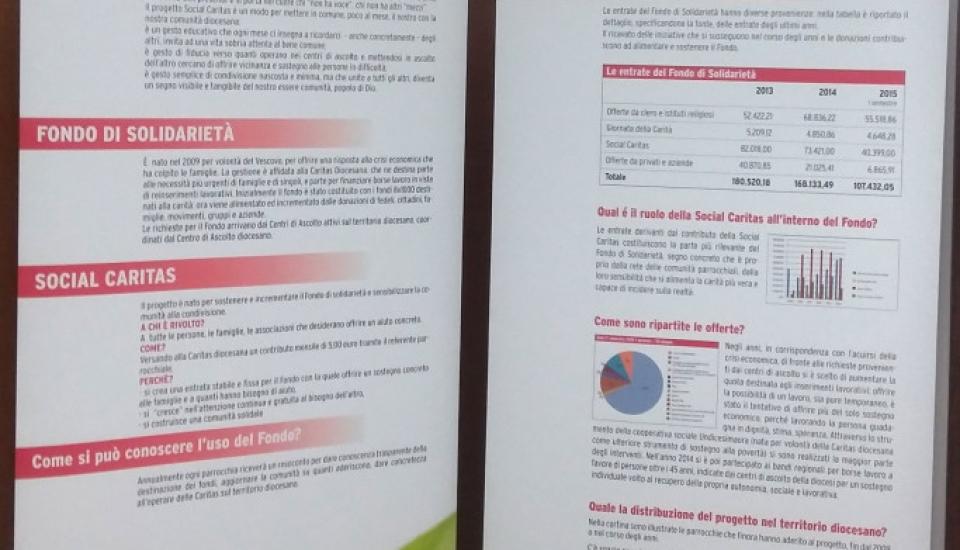Social Caritas in mostra